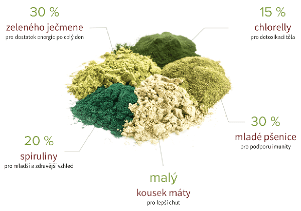 Blendea Supergreens - Jaké superpotraviny obsahuje?